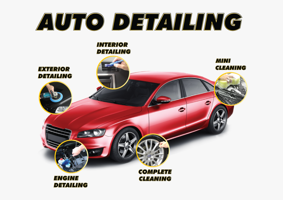 Car Detailing: Why are the Types and How it is Beneficial to Your Vehicle